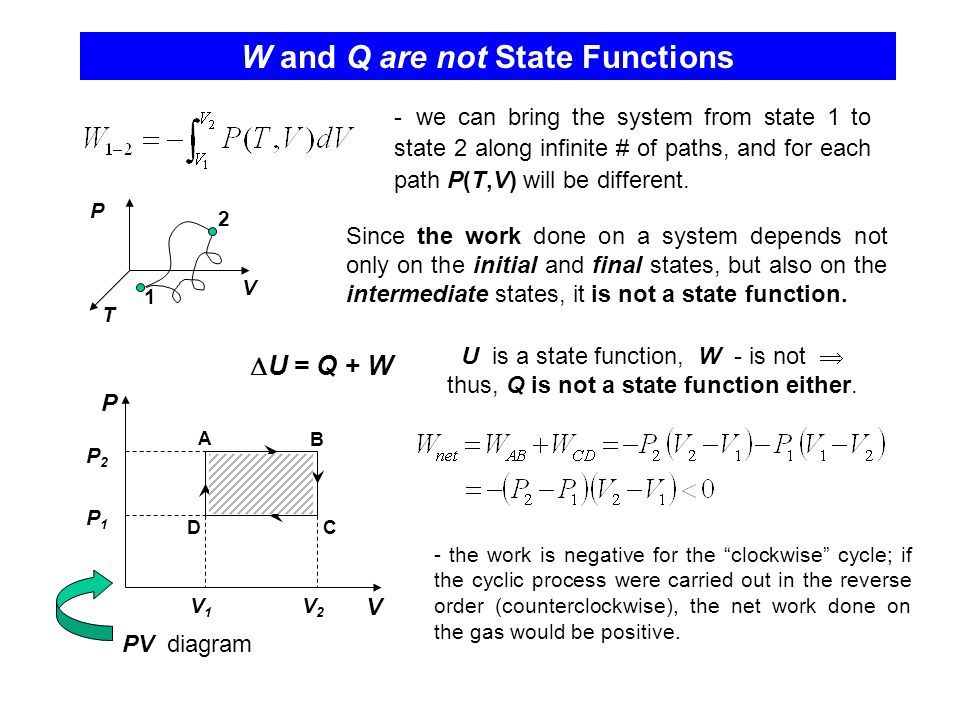 W and Q are not State Functions