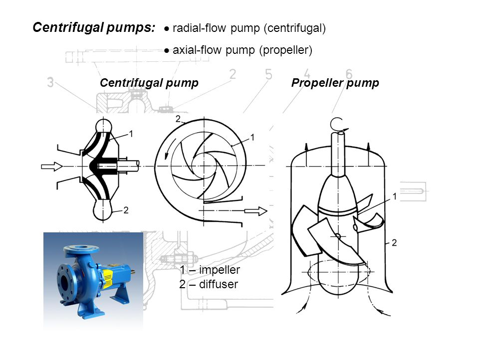 Axial Flow Propeller Pumps : Pumps and gas moving equipment ppt download
