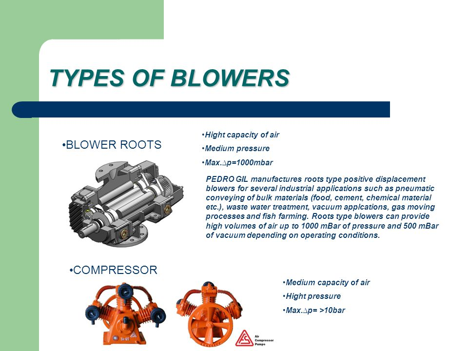 Types Of Industrial Blowers : Blower technology ppt video online download