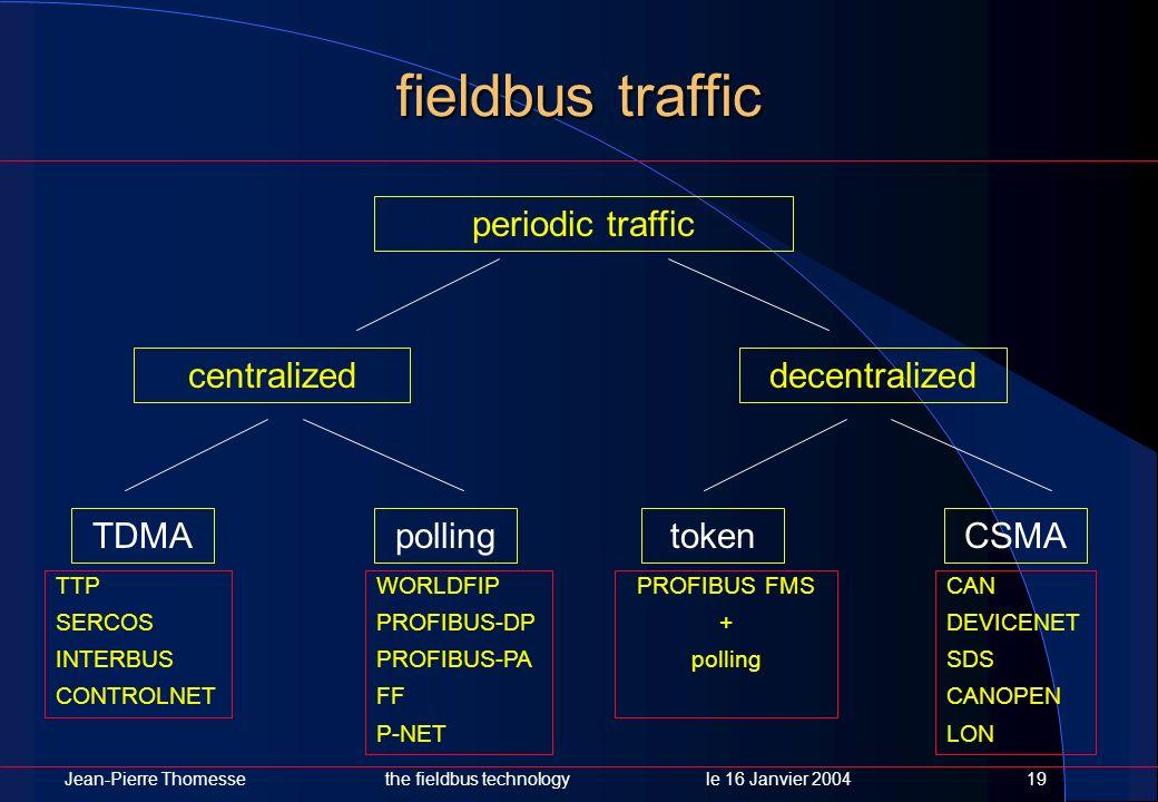 fieldbus traffic periodic traffic centralized decentralized TDMA