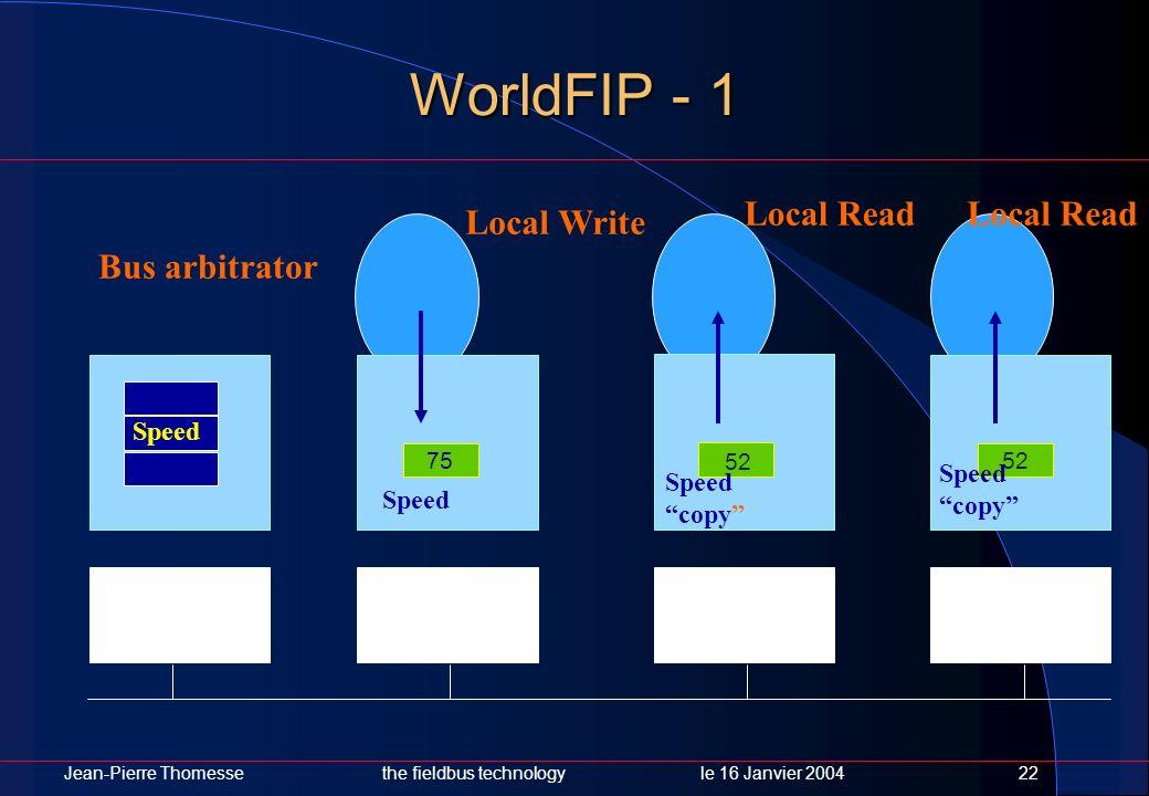WorldFIP - 1 Local Read Local Read Local Write Bus arbitrator Speed