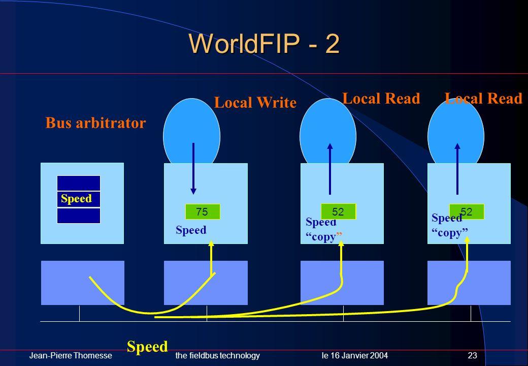 WorldFIP - 2 Local Read Local Read Local Write Bus arbitrator Speed