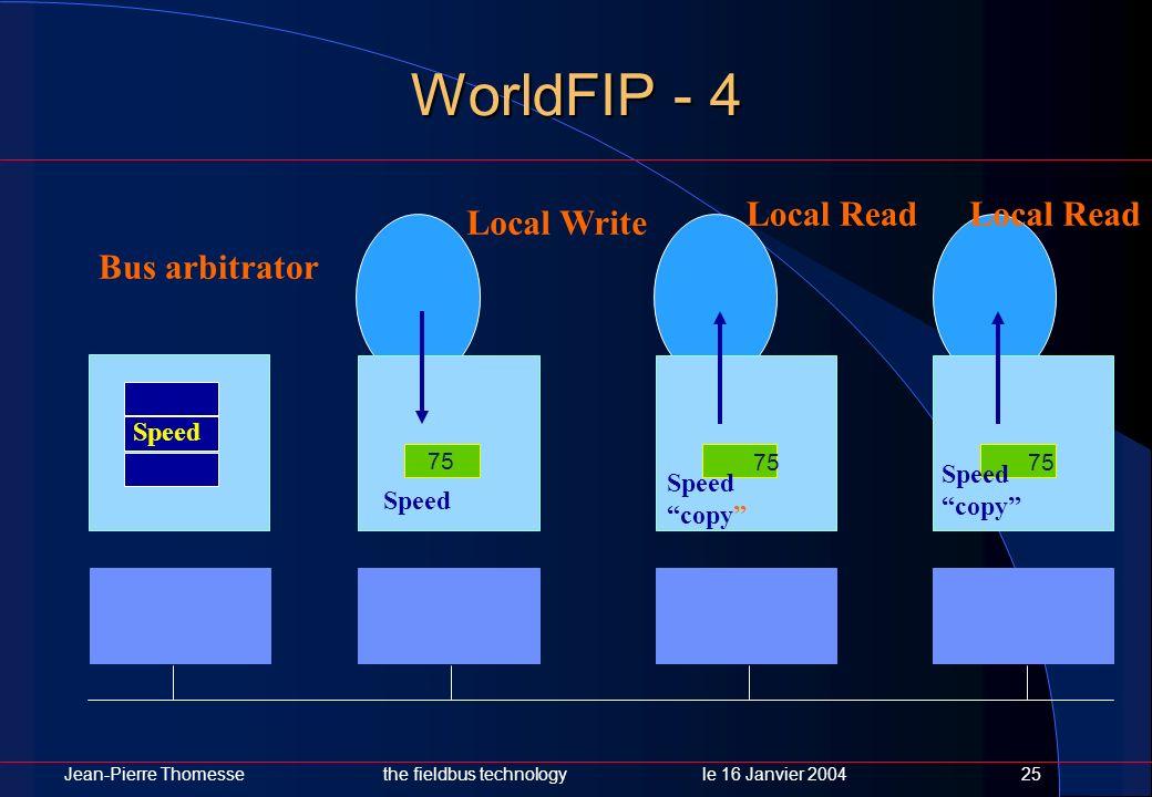 WorldFIP - 4 Local Read Local Read Local Write Bus arbitrator Speed