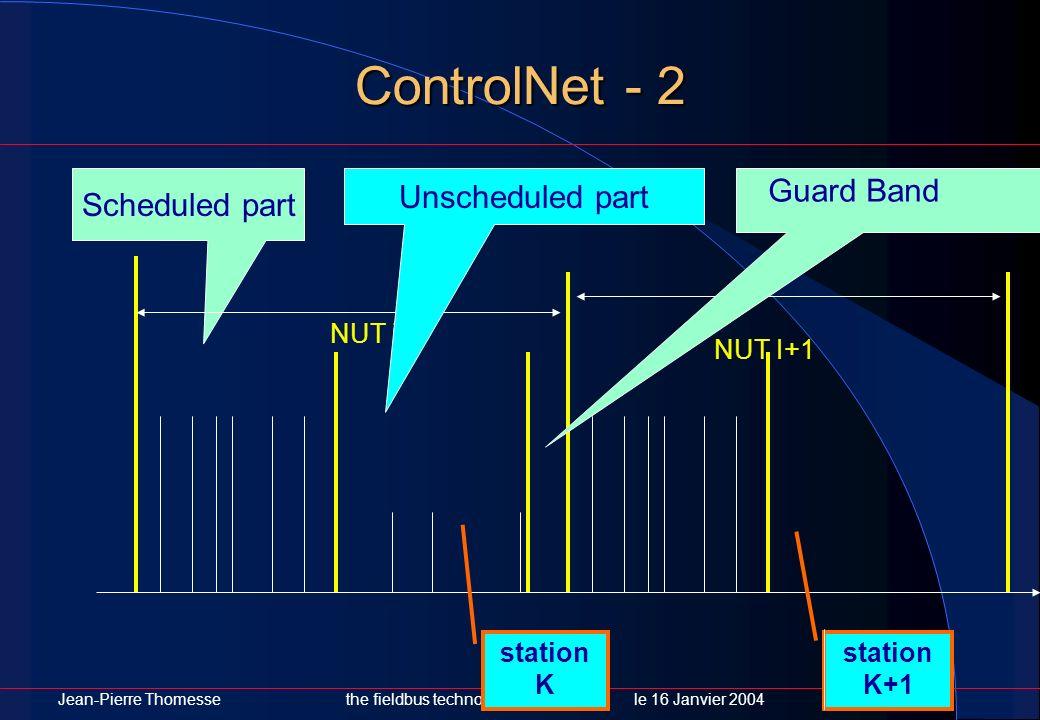 ControlNet - 2 Guard Band Unscheduled part Scheduled part NUT i