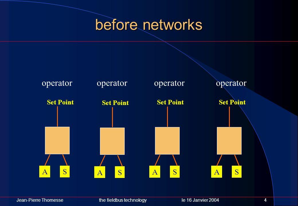 before networks operator operator operator operator S A S A S A S A