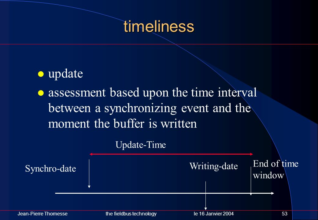 timeliness update. assessment based upon the time interval between a synchronizing event and the moment the buffer is written.