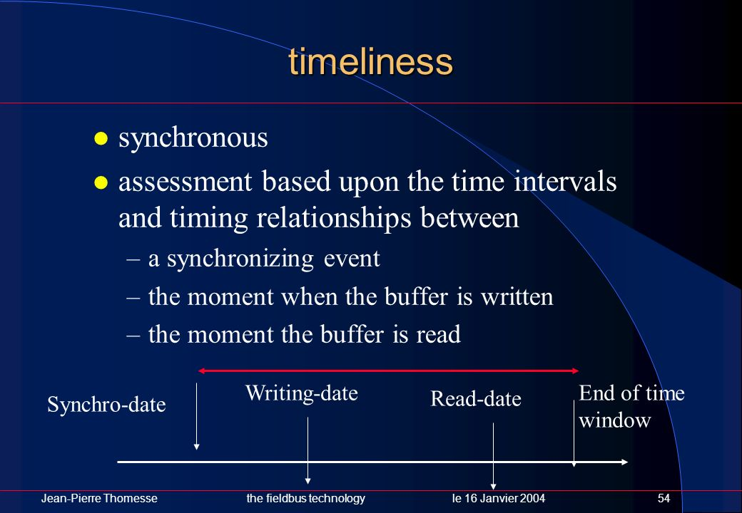 timeliness synchronous