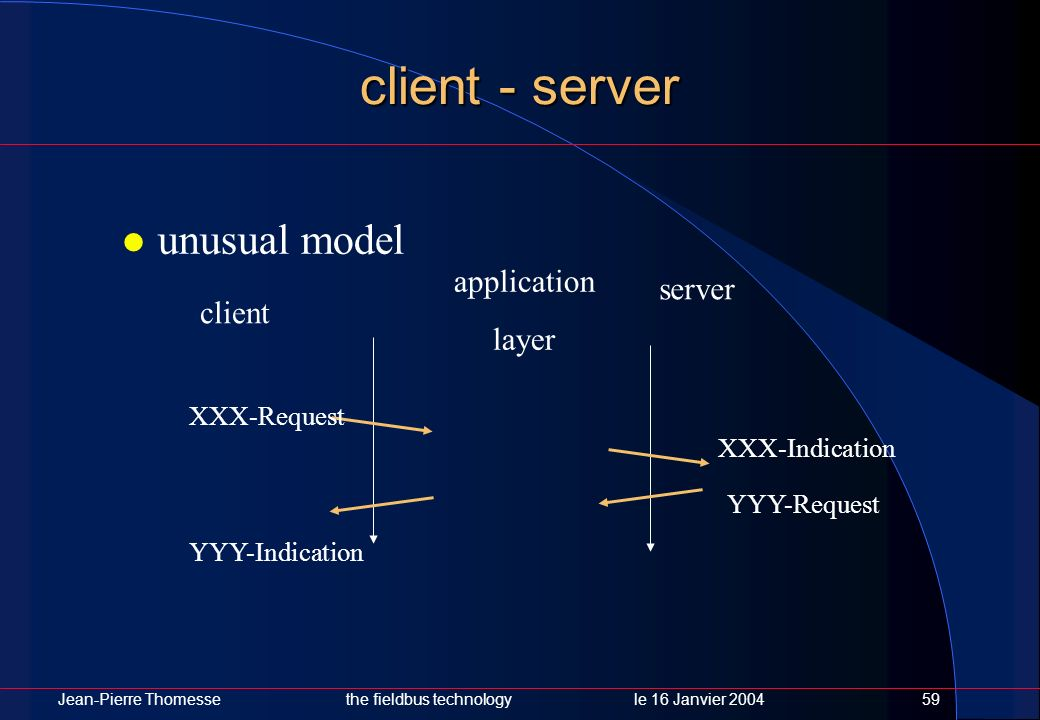 client - server unusual model application server layer client