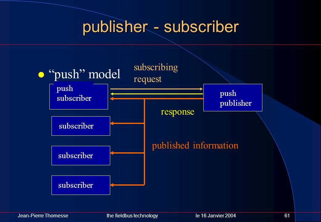 publisher - subscriber