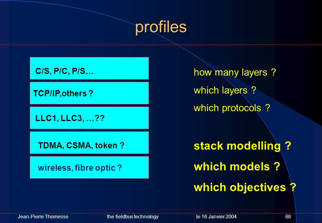 profiles stack modelling which models which objectives