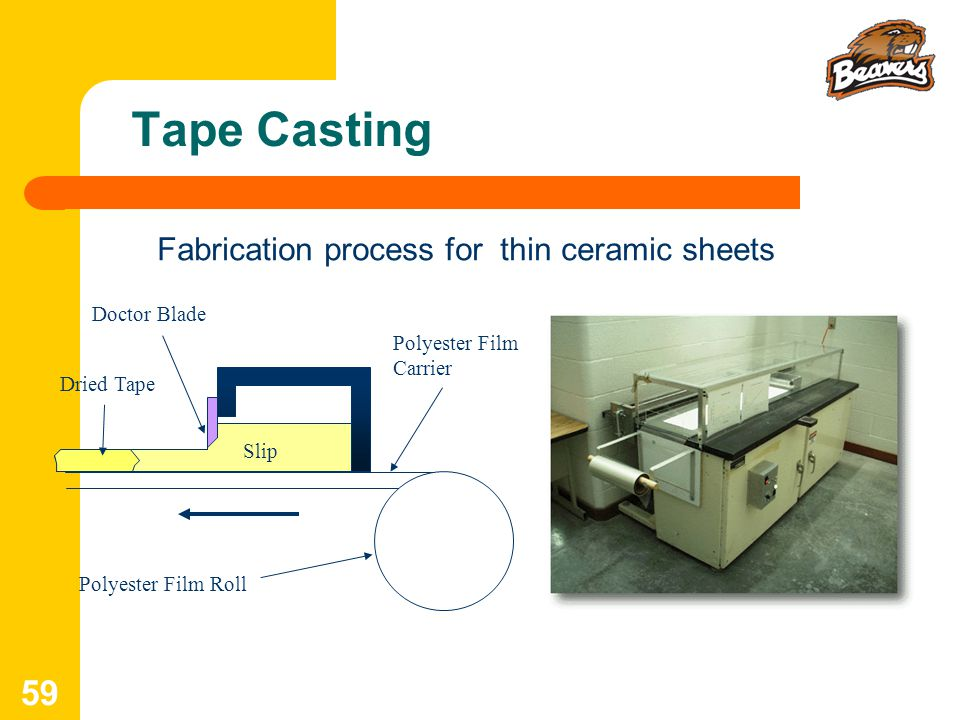 manufacturing process of ceramic products pdf