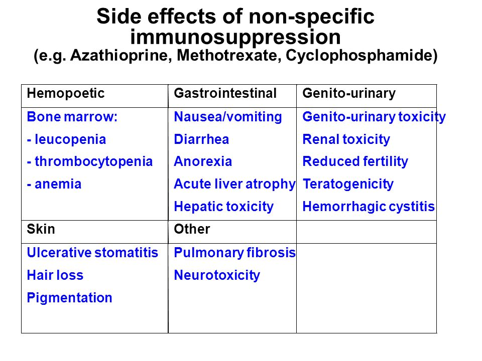 Side effects of non-specific immunosuppression