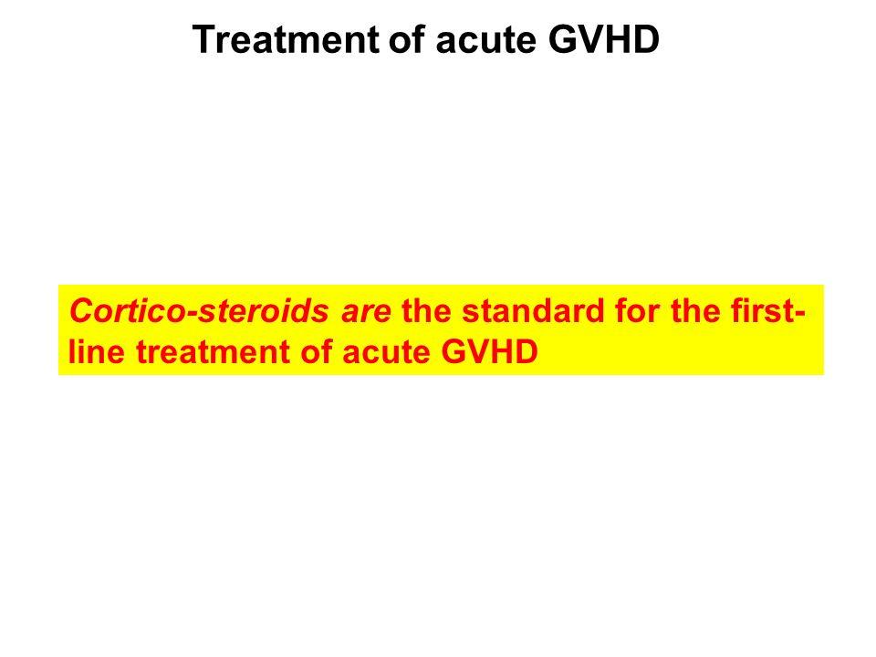 Treatment of acute GVHD
