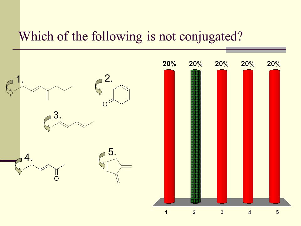 135Hexatriene Z  C6H8  PubChem