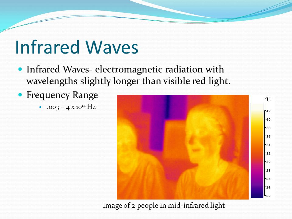 electromagnetic spectrum and infrared radiation Here is the full electromagnetic spectrum:  skin absorbs some infrared and light,  electromagnetic radiation behaves as waves,.