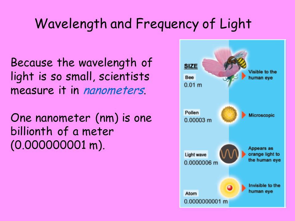 Wavelength and Frequency of Light