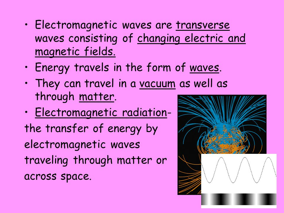 Electromagnetic waves are transverse waves consisting of changing electric and magnetic fields.