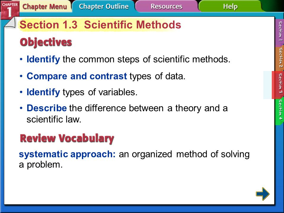 contrasting scientific method The comparative method david collier comparison is a filndamental tool of analysis it our power of description, and plays role in concept-formation by bringing into focus suggestive similarities and contrasts among is routinely used in testing hypotheœs, and it.
