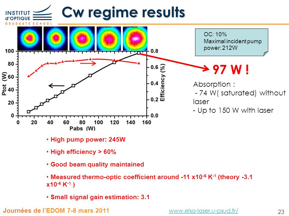 Cw regime results 97 W ! Absorption : - 74 W( saturated) without laser