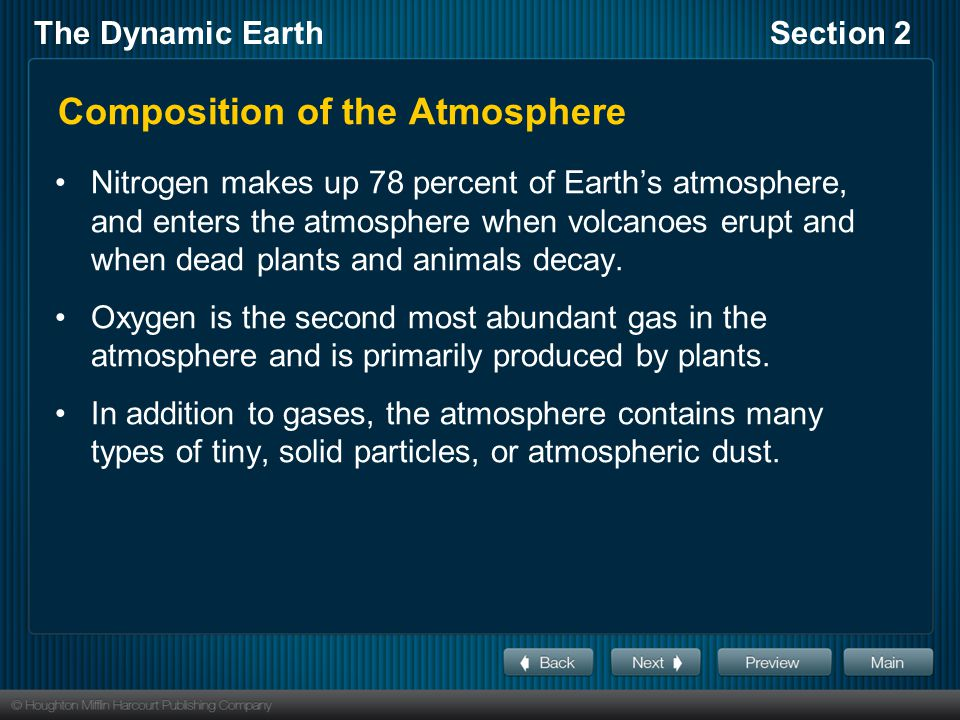 components of atmosphere essay Components of atmosphere essay essay by essayswap contributor, high school, 10th grade, february 2008 in the year on 1991 to research more essay project on of.