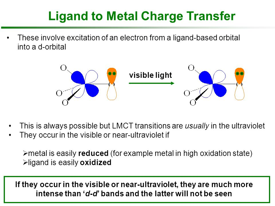 ligand to metal charge transfer pdf