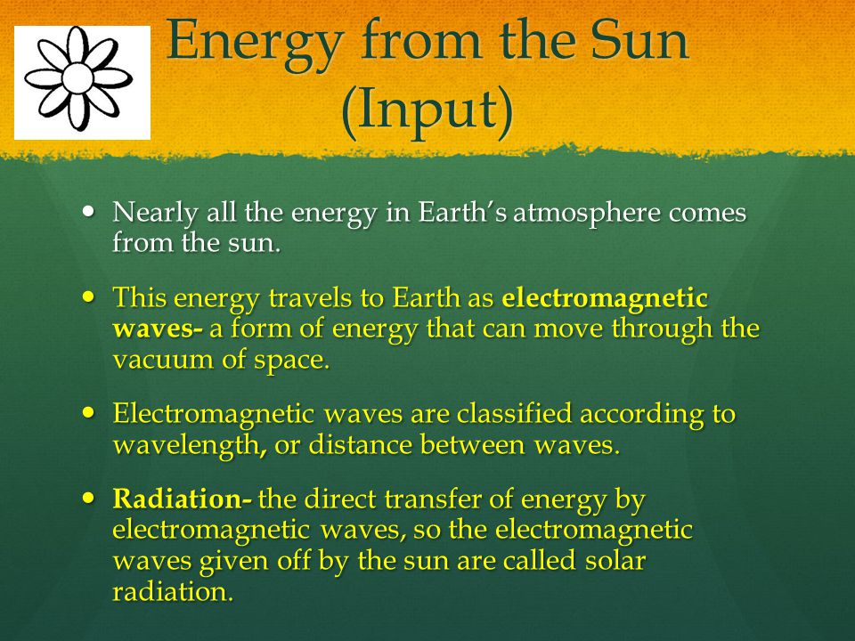 Energy from the Sun (Input)