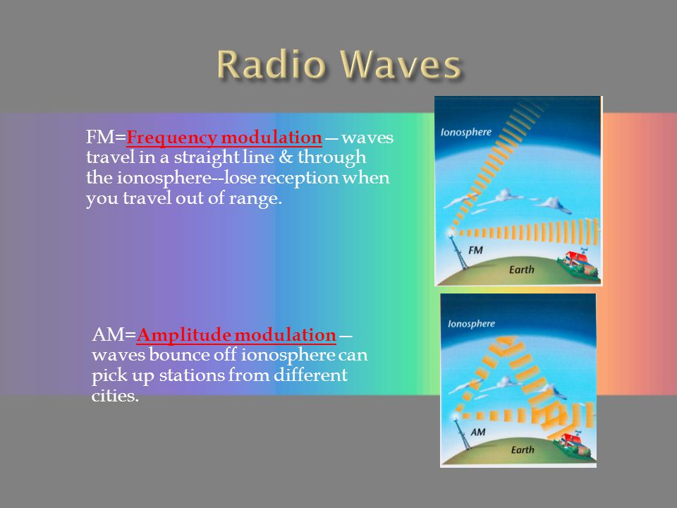 Radio Waves FM=Frequency modulation—waves travel in a straight line & through the ionosphere--lose reception when you travel out of range.