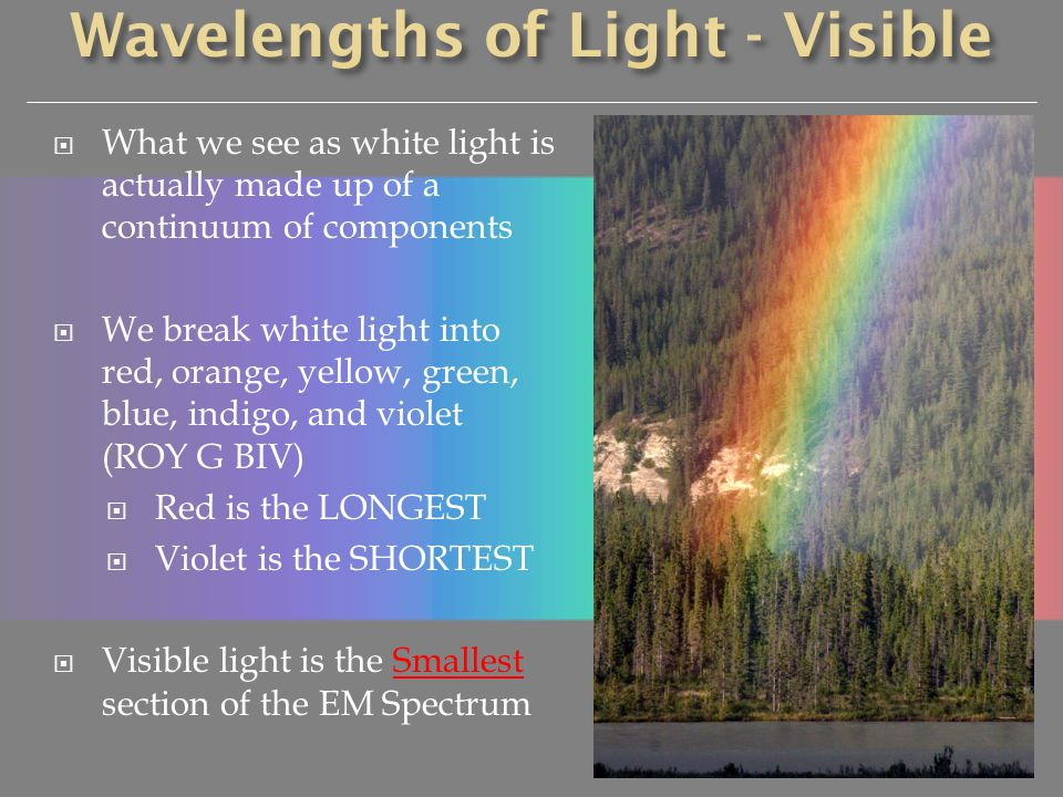 Wavelengths of Light - Visible