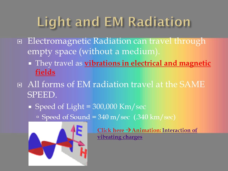 Light and EM Radiation Electromagnetic Radiation can travel through empty space (without a medium).