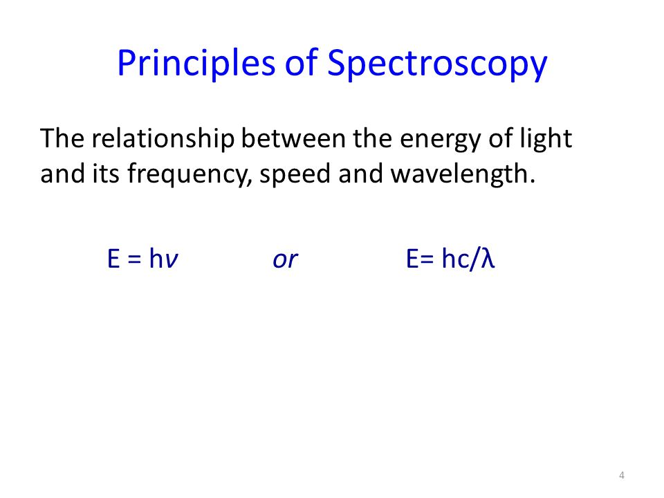 relationship between energy and light
