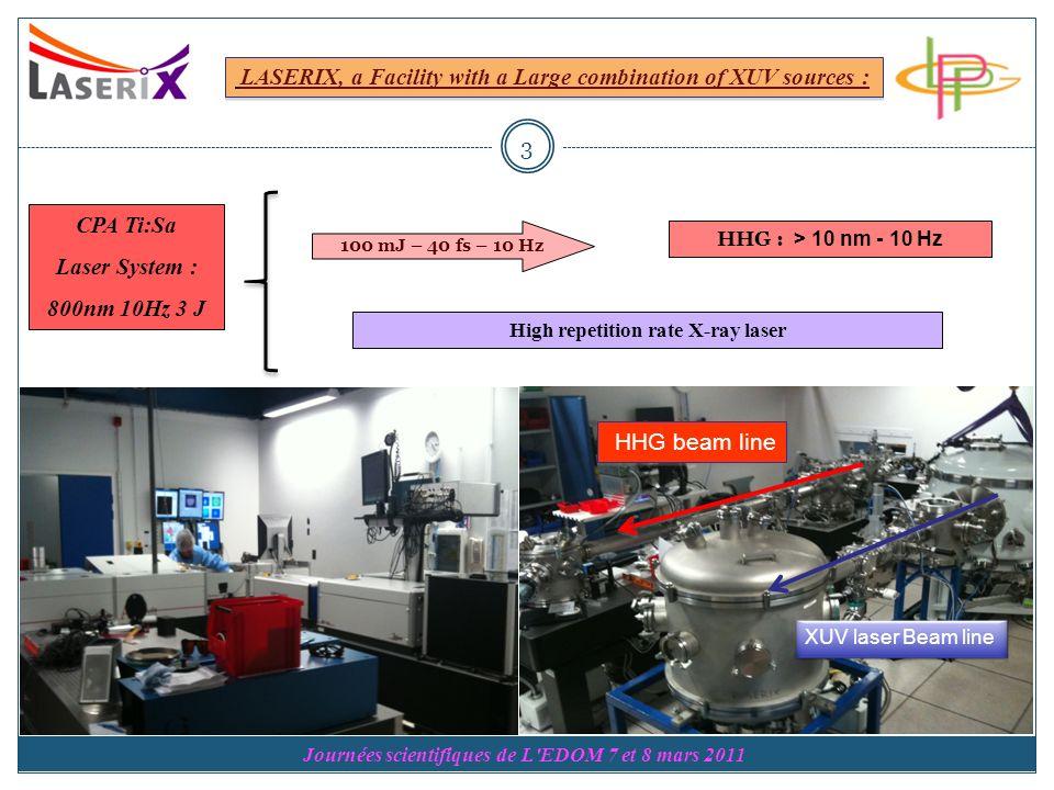 CPA Ti:Sa Laser System : 800nm 10Hz 3 J