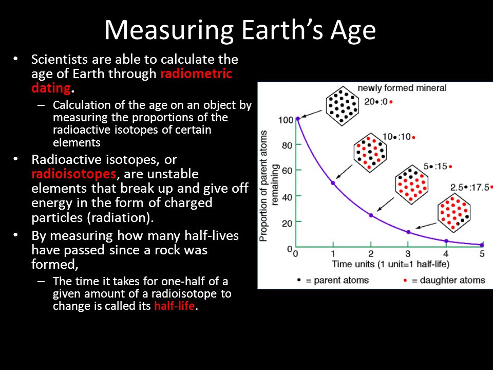 Age of the Earth - Wikipedia