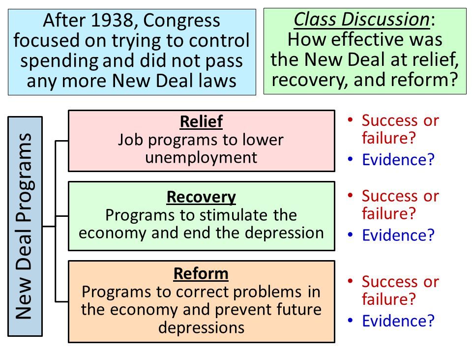 new deal not new deal New deal definition, the principles of the progressive wing of the democratic party, especially those advocated under the leadership of president franklin d roosevelt for economic recovery.