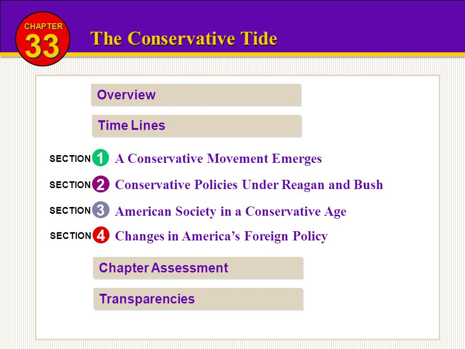 33 the conservative tide a conservative movement emerges ppt video rh slideplayer com State of Florida Chapter 33 State of Florida Chapter 33