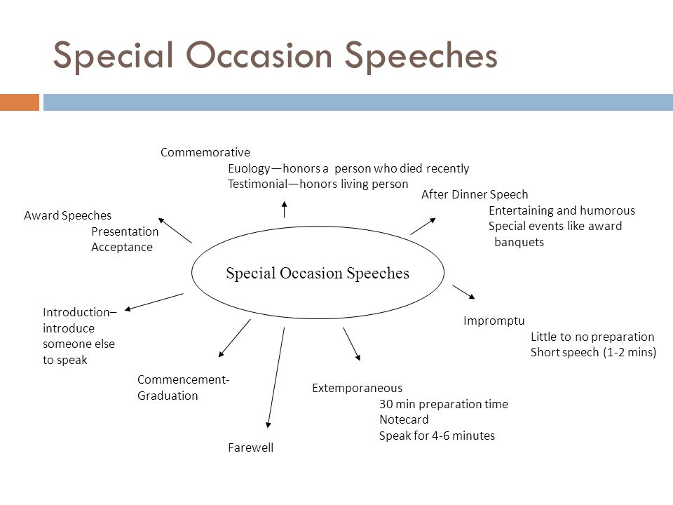 special occassion speech Many entertaining speeches fall under the category of special-occasion speeches all the speeches in this category are given to mark the significance of particular events.
