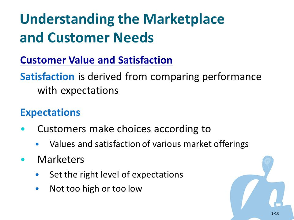 understanding the marketplace and customers 10 rules for anchoring on customer segmentation to effectively market to  we  looked across our business segments to understand buying triggers and what.