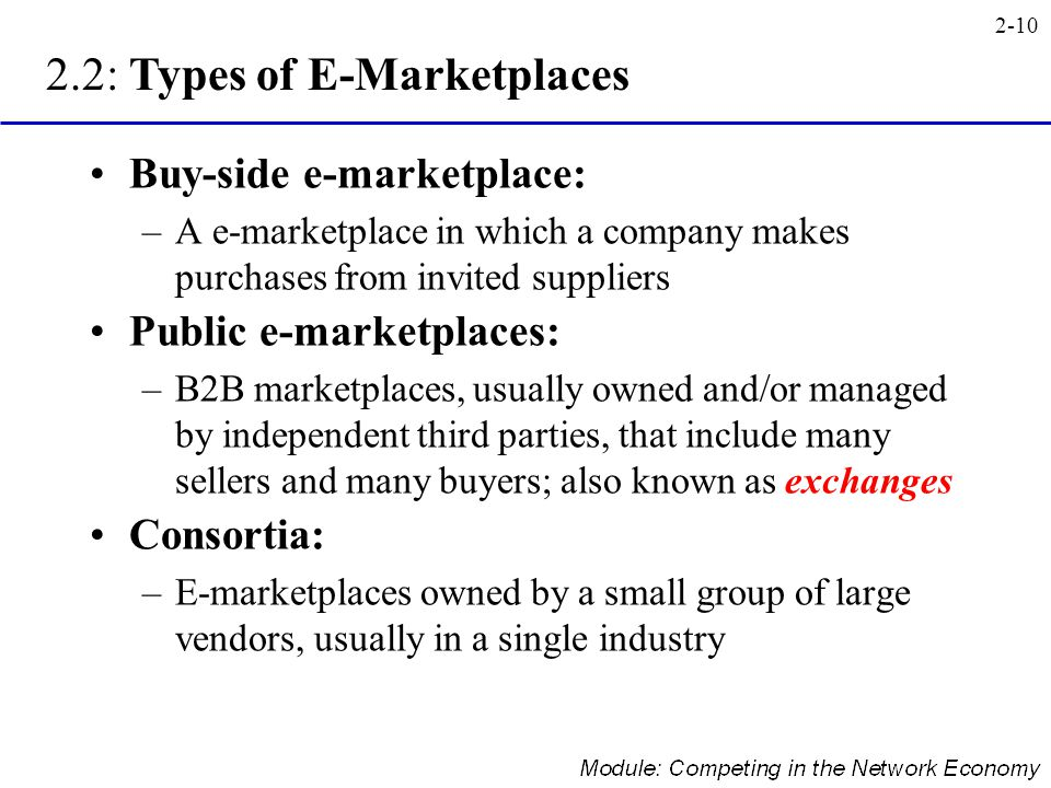 2.2: Types of E-Marketplaces