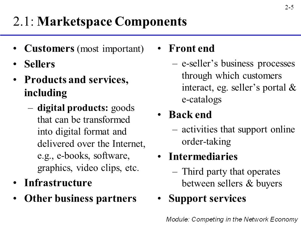 2.1: Marketspace Components