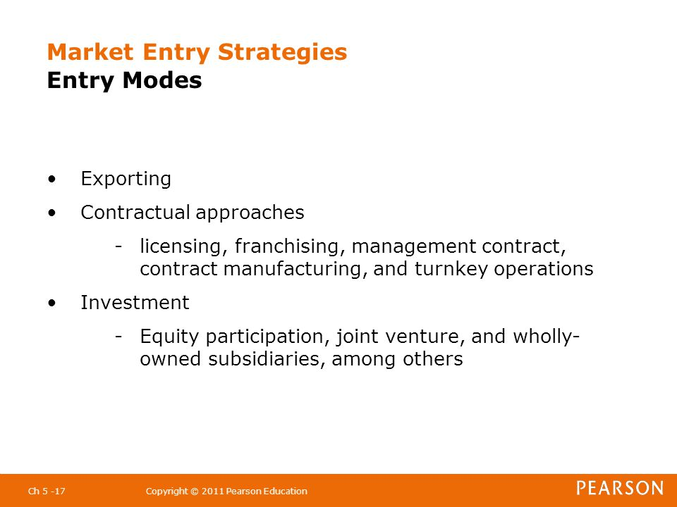 market entry modes