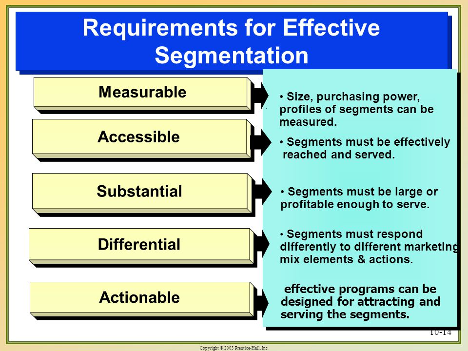 requirements for effective segmentation marketing essay A how-to guide in developing marketing strategies which targets current   requirements for effective segmentation- there numerous ways to segment a  market,.