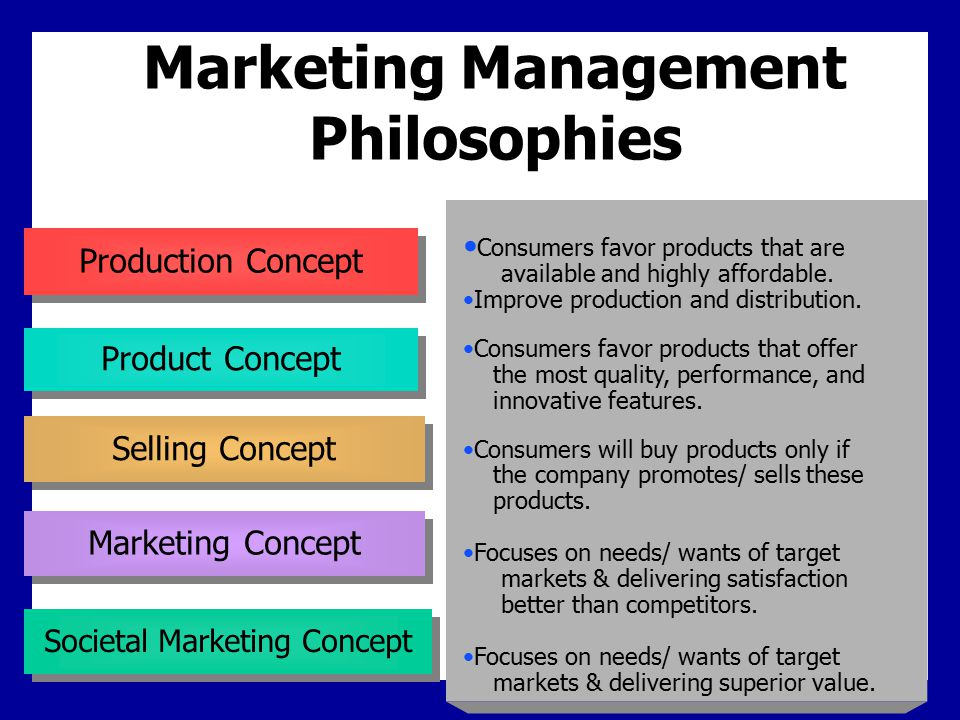 production concept in marketing Marketing marketing concept the marketing concept the marketing concept is the philosophy that firms should analyze the needs of their customers and then make decisions to satisfy those needs, better than the competition.