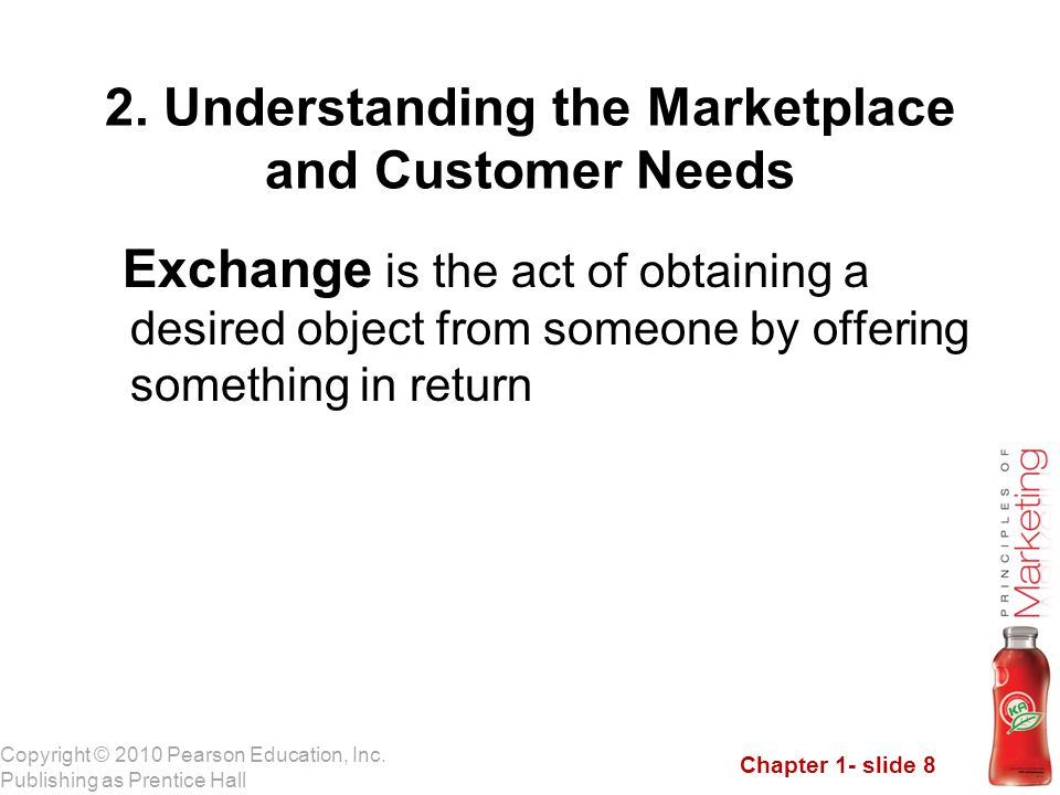 2. Understanding the Marketplace and Customer Needs