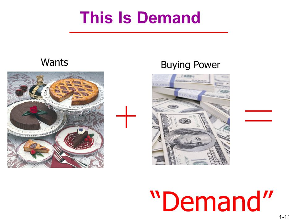 This Is Demand Wants Buying Power Demand