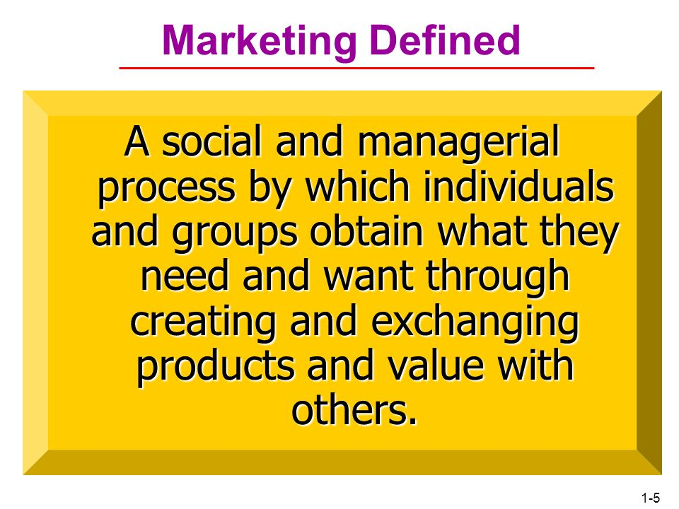 Chapter 1 Marketing Defined.