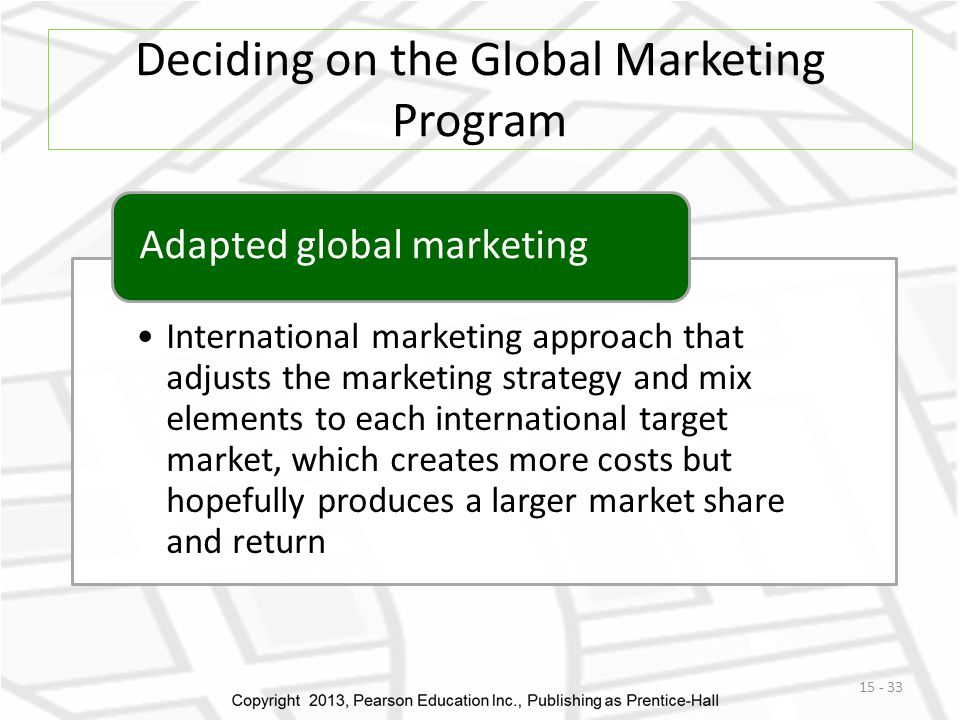 Deciding on the marketing program