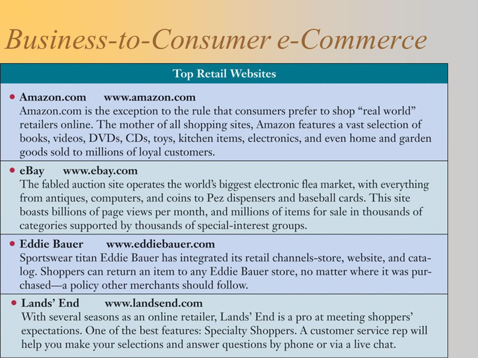 Business-to-Consumer e-Commerce