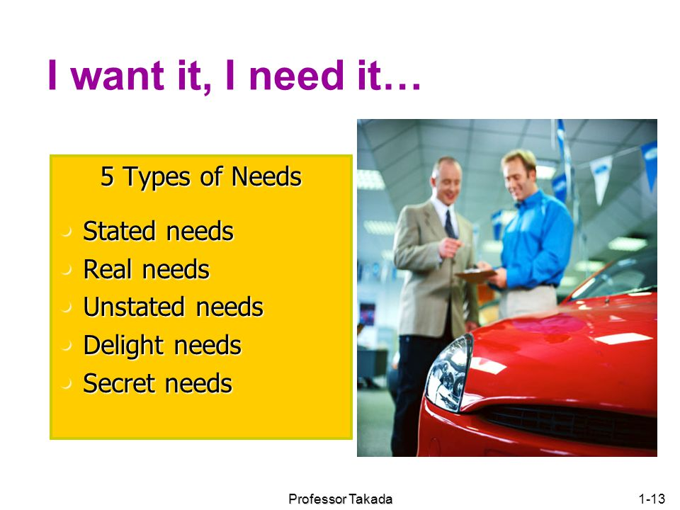 I want it, I need it… 5 Types of Needs Stated needs Real needs