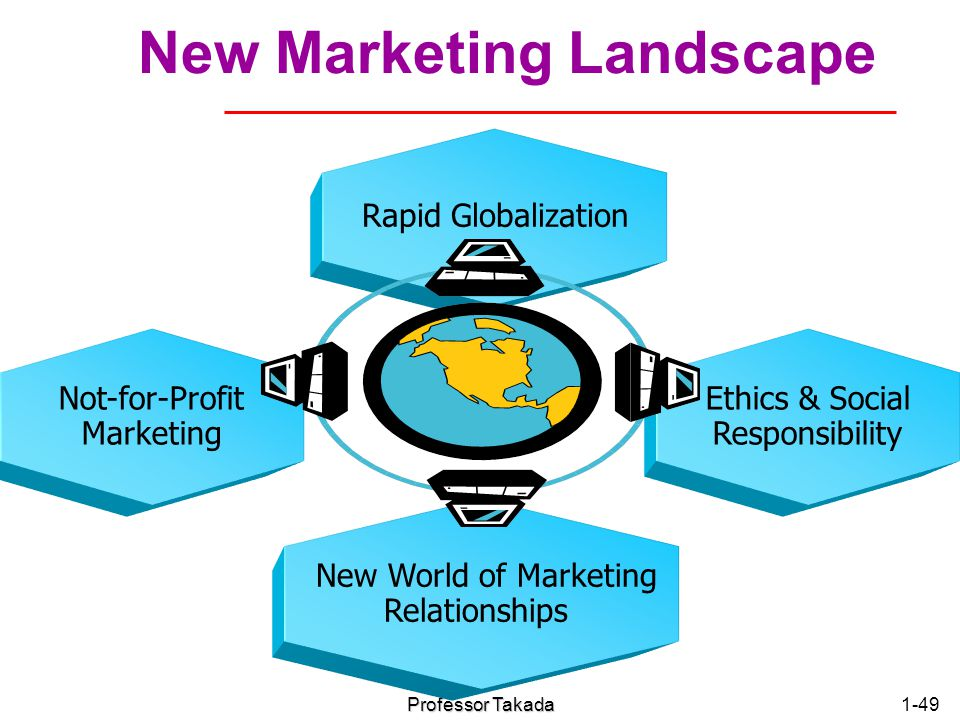 new marketing landscape Download 6,049,444 landscape stock photos for free or amazingly low rates new users enjoy 60% off 77,331,390 stock photos online.