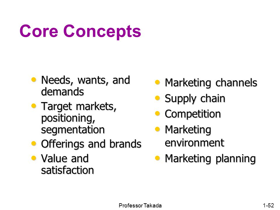 explain the importance of understanding customers and the marketplace and identify the five core mar We'll start with a simple question: what is marketing  process 2 explain the  importance of understanding customers and the marketplace, and identify the five  core marketplace concepts 3 identify the key  we now examine five core  customer and marketplace concepts: (1) needs, wants, and demands.