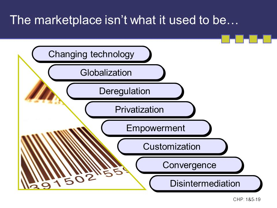 The marketplace isn't what it used to be…